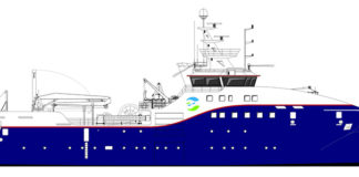 Faroe isalnds research vessel