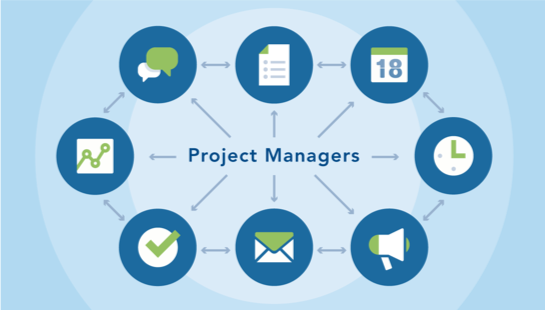 Cercate lavoro? L'Ingegnere Project Manager