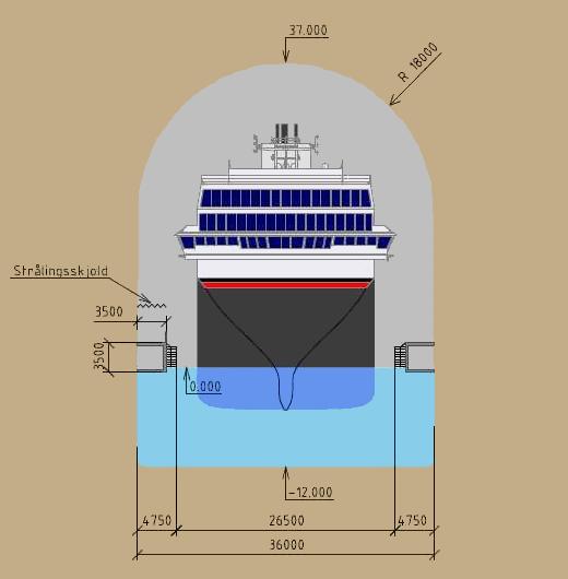 Stad ship tunnel, le dimensioni dell'opera