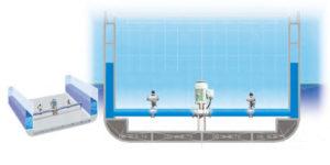 Sistemi di stabilità navale, l'anti heeling system