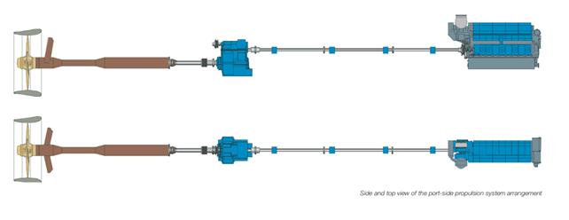 propulsione di una AHTS (Fonte Man Diesel)